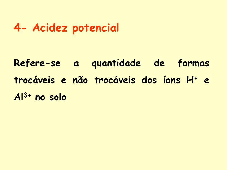 4- Acidez potencial Refere-se a quantidade de formas trocáveis e não trocáveis dos íons H+ e Al3+ no solo.