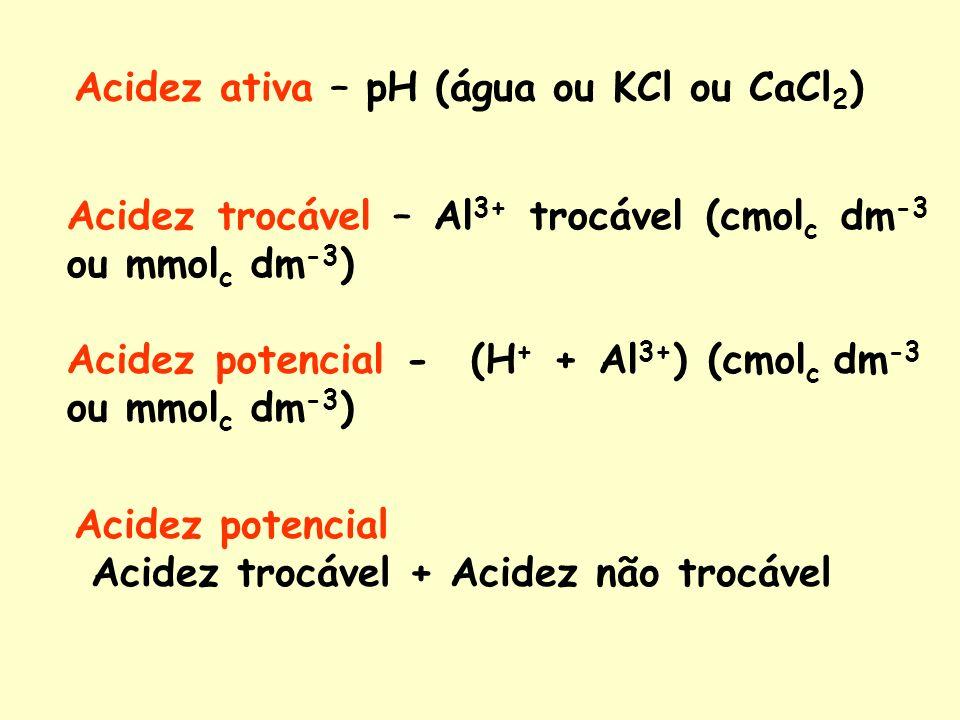 Acidez ativa – pH (água ou KCl ou CaCl2)