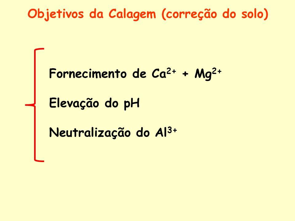 Objetivos da Calagem (correção do solo)
