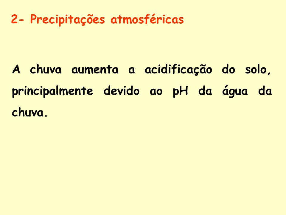 2- Precipitações atmosféricas