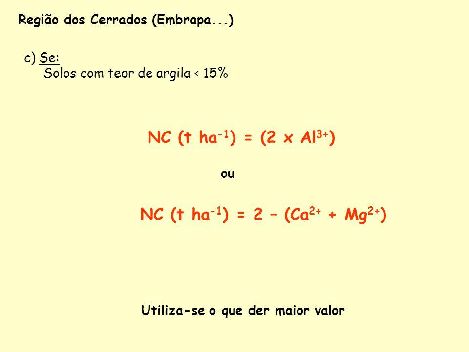 NC (t ha-1) = (2 x Al3+) NC (t ha-1) = 2 – (Ca2+ + Mg2+)