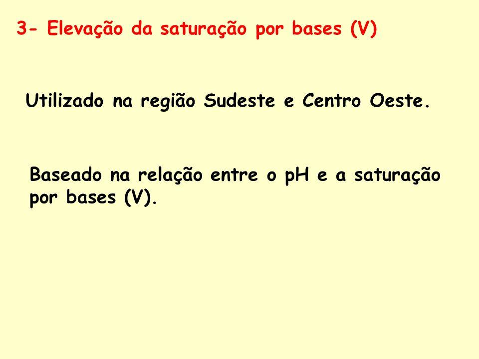3- Elevação da saturação por bases (V)