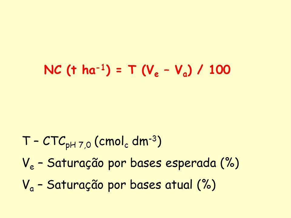 NC (t ha-1) = T (Ve – Va) / 100 T – CTCpH 7,0 (cmolc dm-3) Ve – Saturação por bases esperada (%) Va – Saturação por bases atual (%)