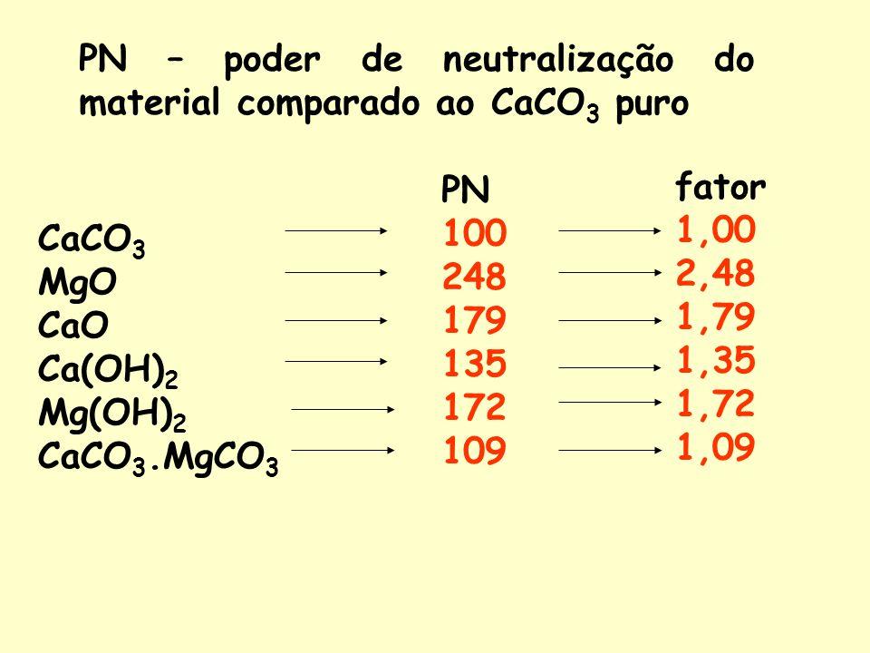 PN – poder de neutralização do material comparado ao CaCO3 puro
