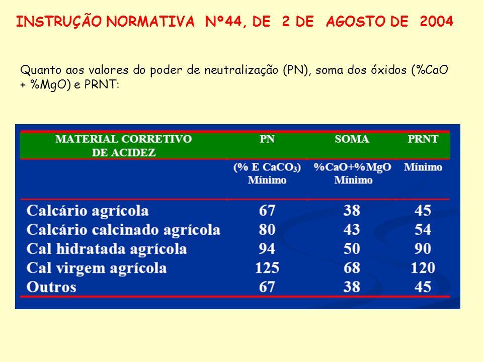 INSTRUÇÃO NORMATIVA Nº44, DE 2 DE AGOSTO DE 2004