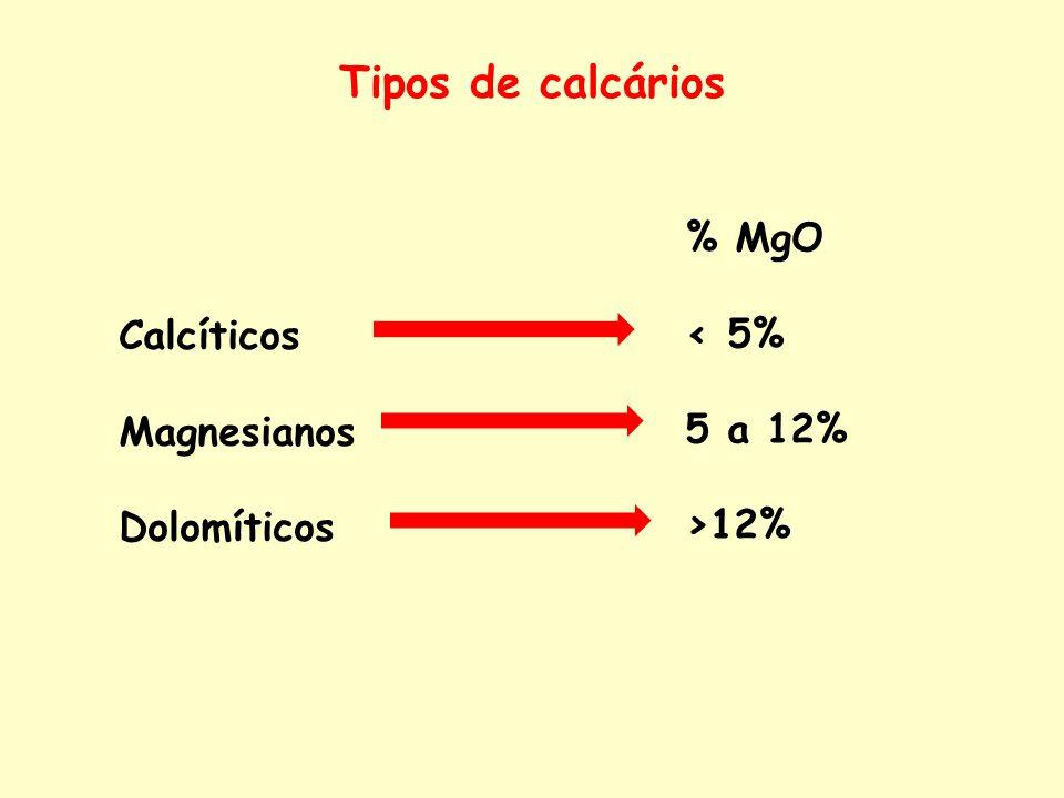 Tipos de calcários % MgO < 5% Calcíticos 5 a 12% Magnesianos