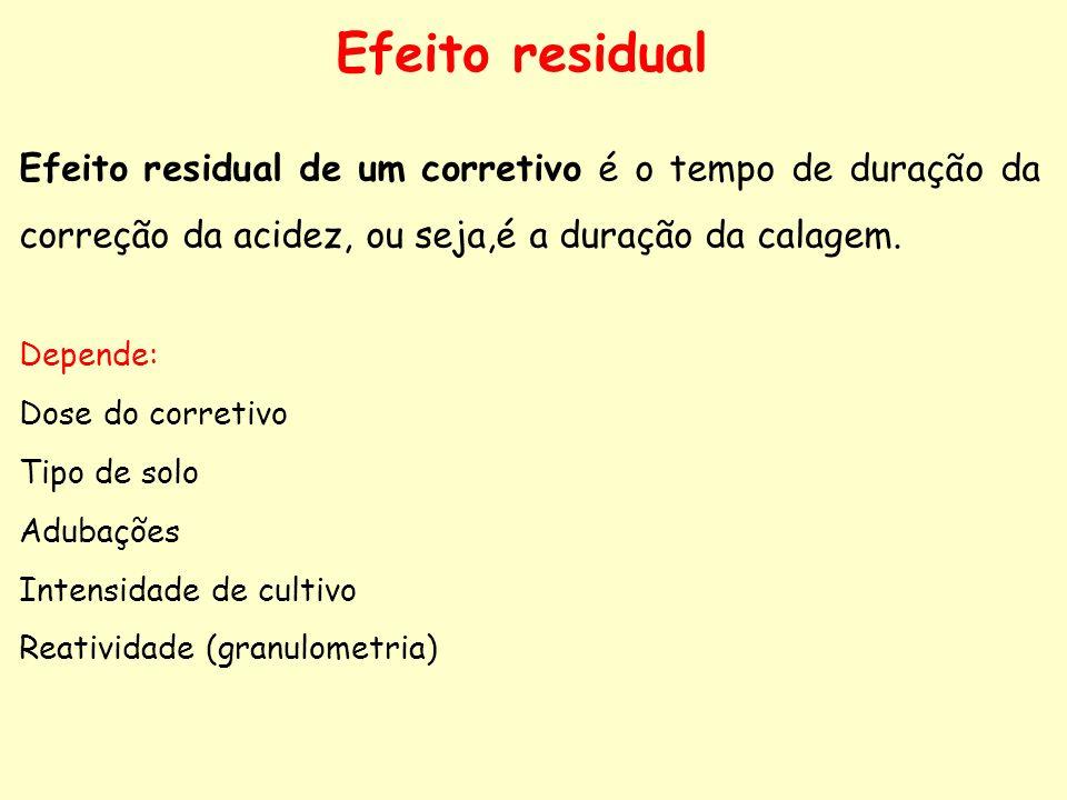 Efeito residual Efeito residual de um corretivo é o tempo de duração da correção da acidez, ou seja,é a duração da calagem.
