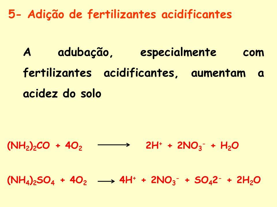 5- Adição de fertilizantes acidificantes