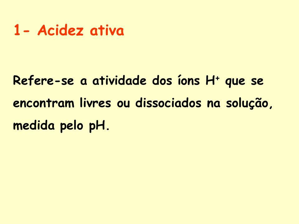 1- Acidez ativa Refere-se a atividade dos íons H+ que se encontram livres ou dissociados na solução, medida pelo pH.