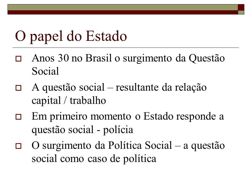 O papel do Estado Anos 30 no Brasil o surgimento da Questão Social
