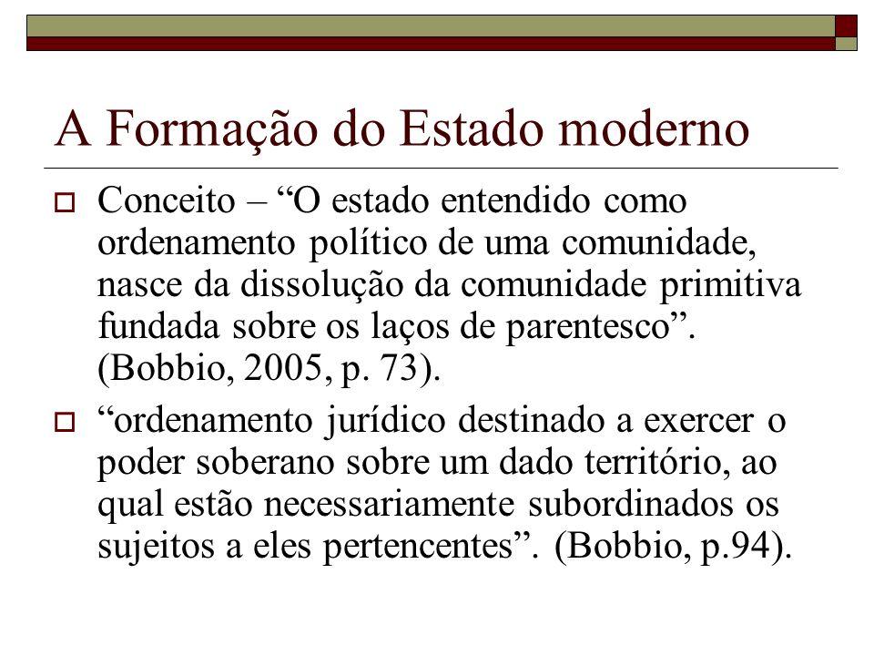 A Formação do Estado moderno