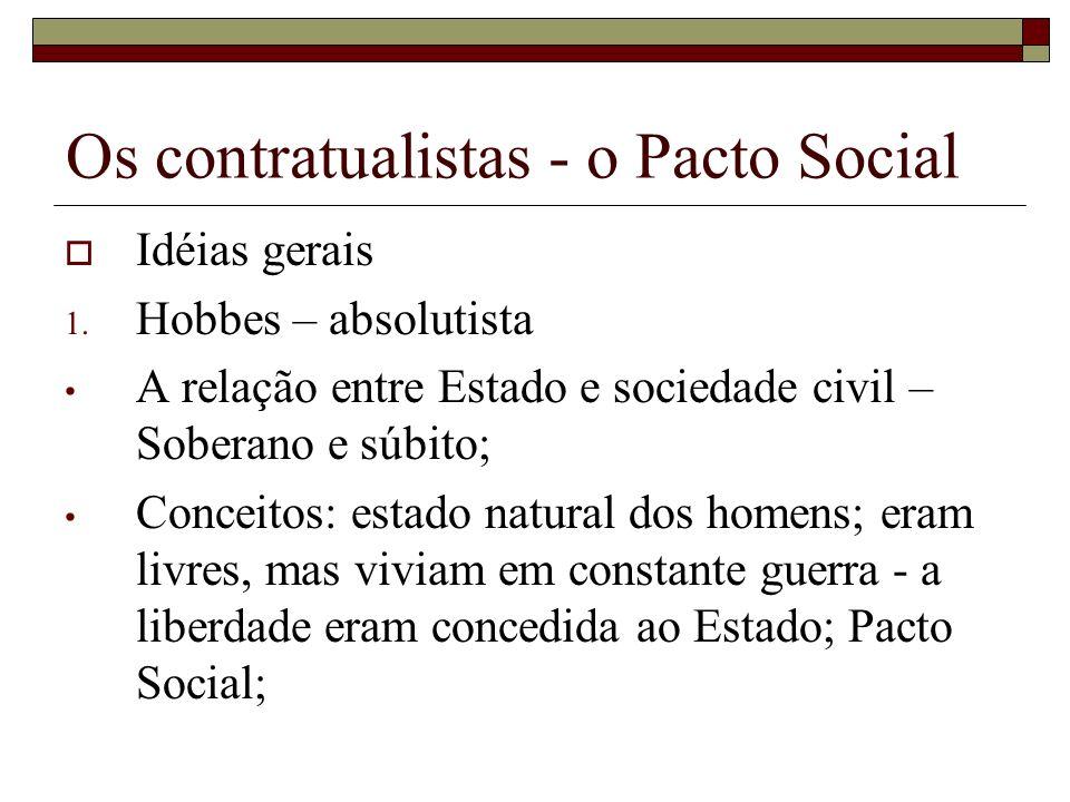 Os contratualistas - o Pacto Social