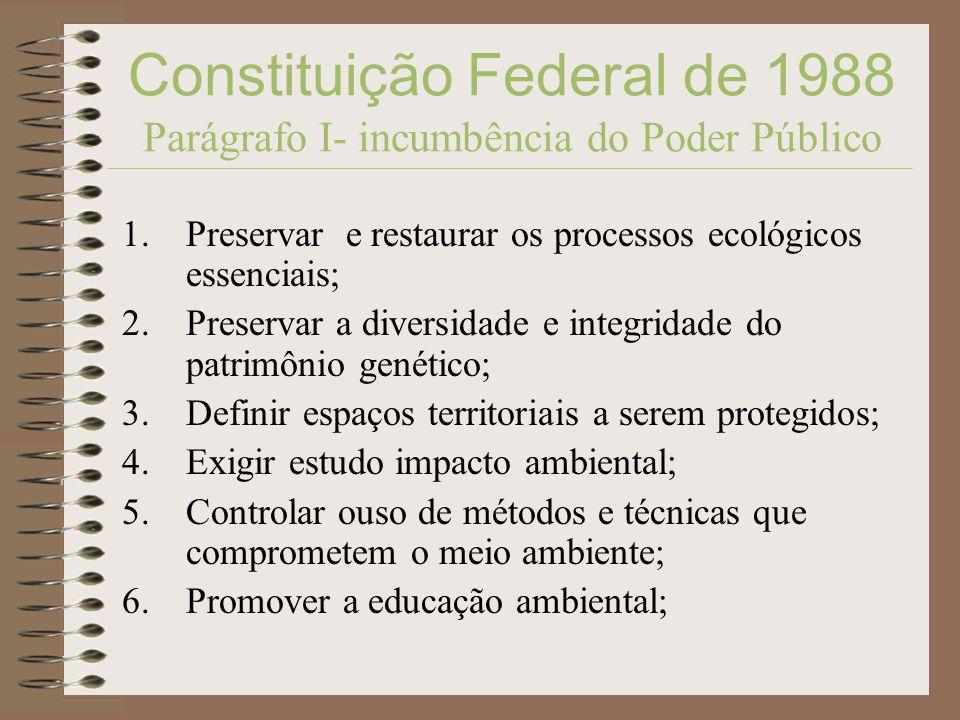 Constituição Federal de 1988 Parágrafo I- incumbência do Poder Público