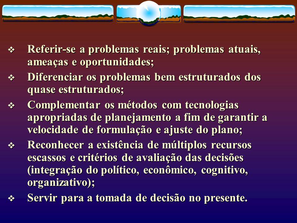 Referir-se a problemas reais; problemas atuais, ameaças e oportunidades;