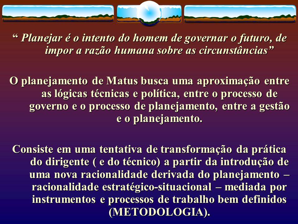 Planejar é o intento do homem de governar o futuro, de impor a razão humana sobre as circunstâncias