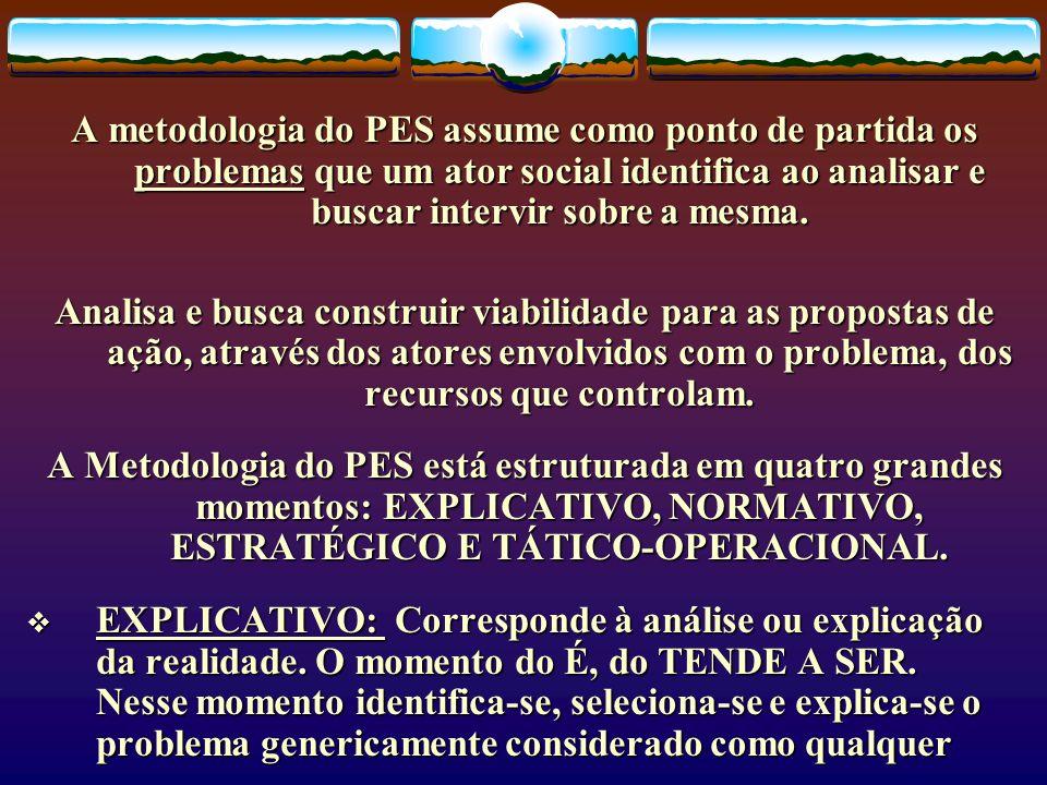 A metodologia do PES assume como ponto de partida os problemas que um ator social identifica ao analisar e buscar intervir sobre a mesma.