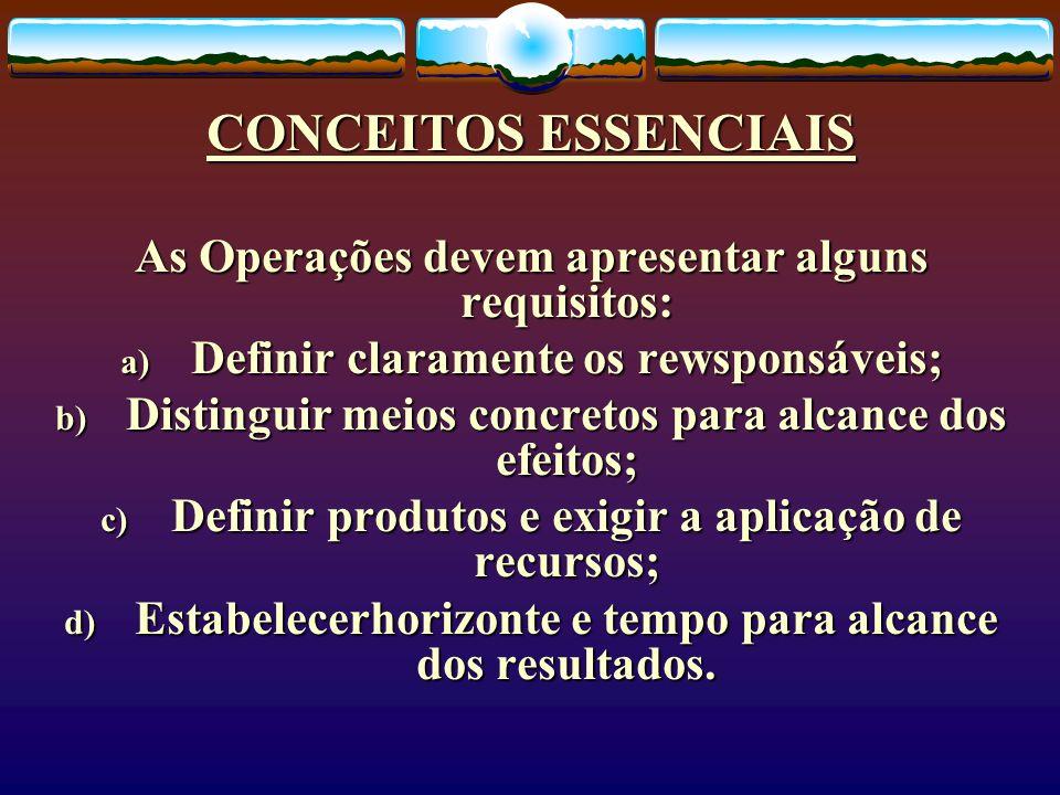 CONCEITOS ESSENCIAIS As Operações devem apresentar alguns requisitos: