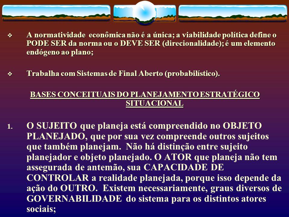 BASES CONCEITUAIS DO PLANEJAMENTO ESTRATÉGICO SITUACIONAL