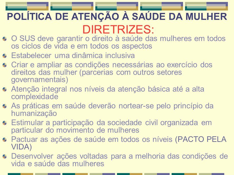 POLÍTICA DE ATENÇÃO À SAÚDE DA MULHER DIRETRIZES: