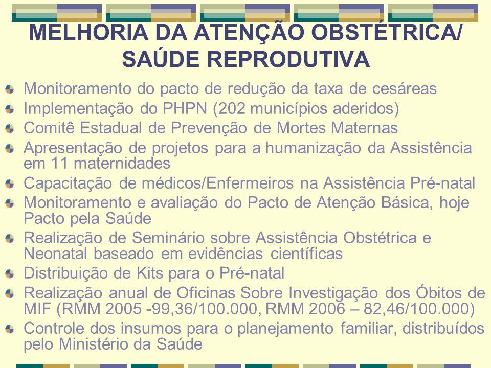 MELHORIA DA ATENÇÃO OBSTÉTRICA/ SAÚDE REPRODUTIVA