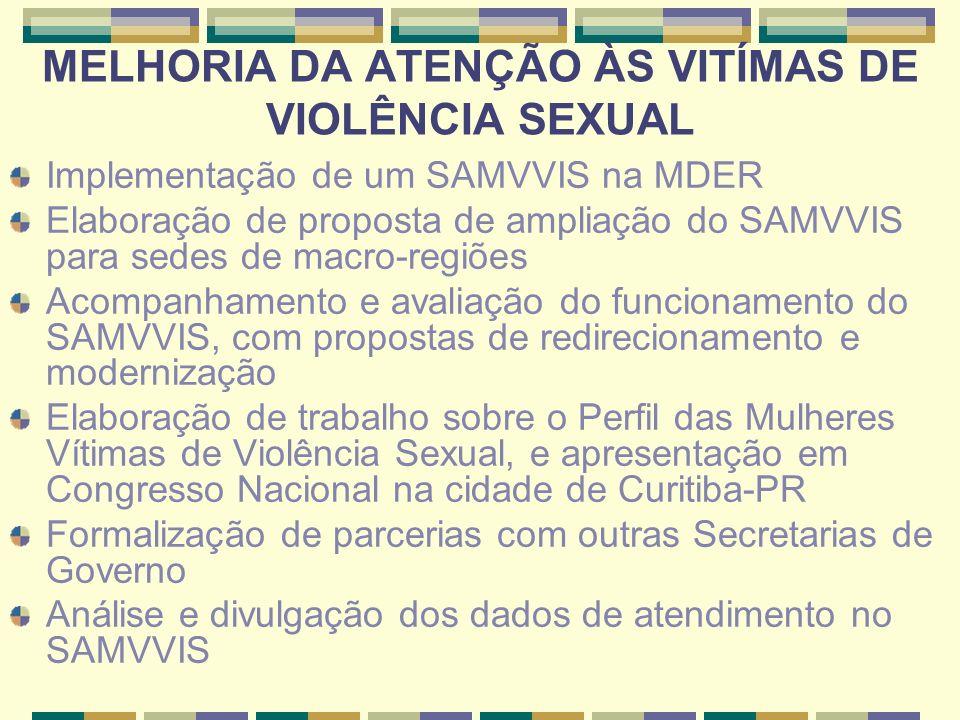 MELHORIA DA ATENÇÃO ÀS VITÍMAS DE VIOLÊNCIA SEXUAL