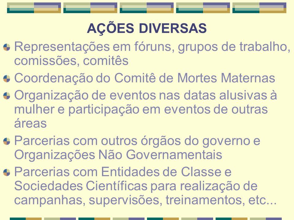 AÇÕES DIVERSAS Representações em fóruns, grupos de trabalho, comissões, comitês. Coordenação do Comitê de Mortes Maternas.