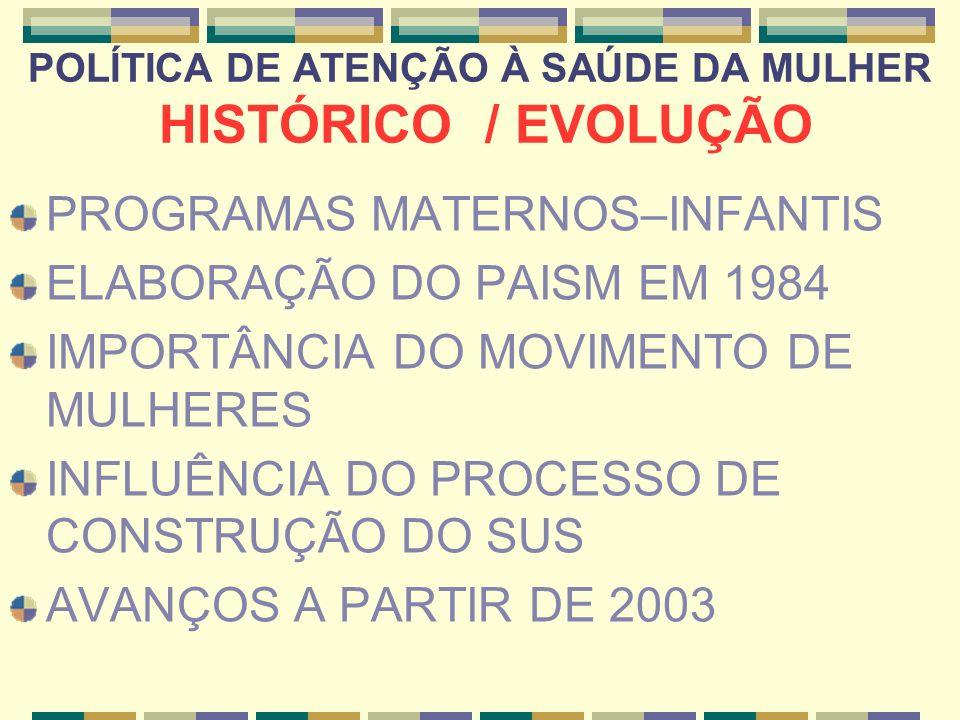 POLÍTICA DE ATENÇÃO À SAÚDE DA MULHER HISTÓRICO / EVOLUÇÃO