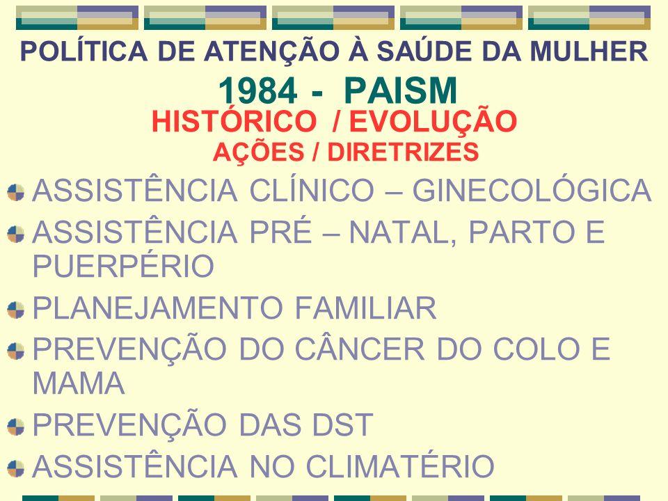 POLÍTICA DE ATENÇÃO À SAÚDE DA MULHER 1984 - PAISM