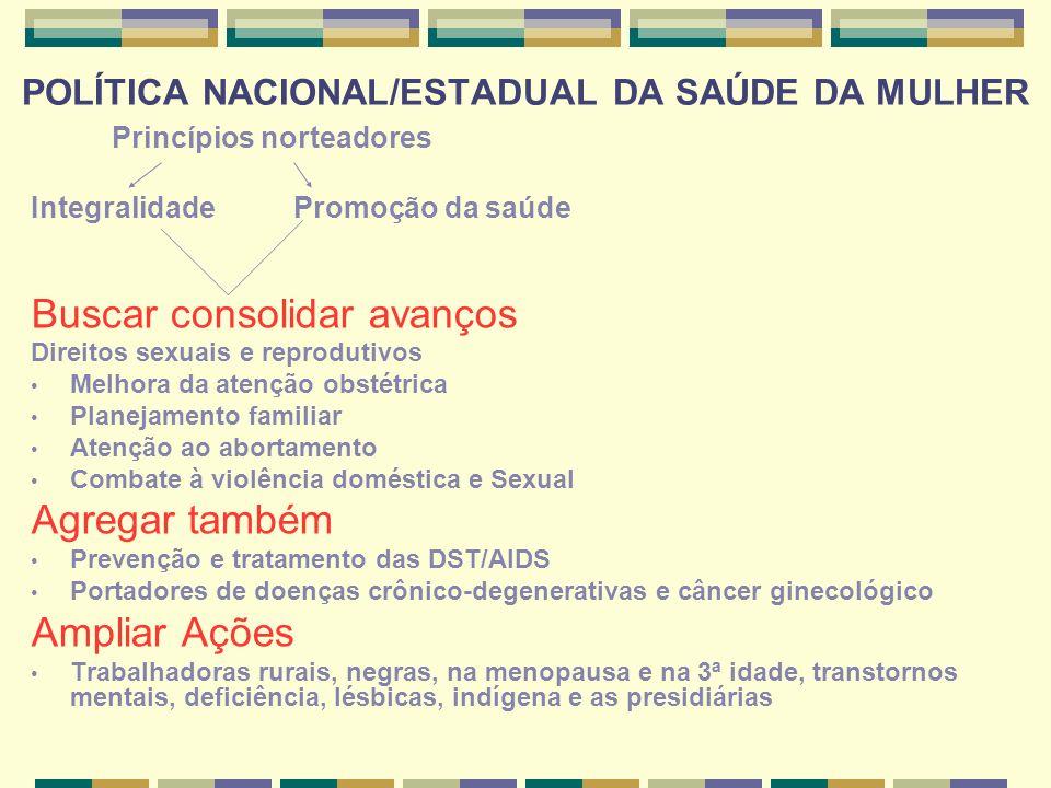 POLÍTICA NACIONAL/ESTADUAL DA SAÚDE DA MULHER