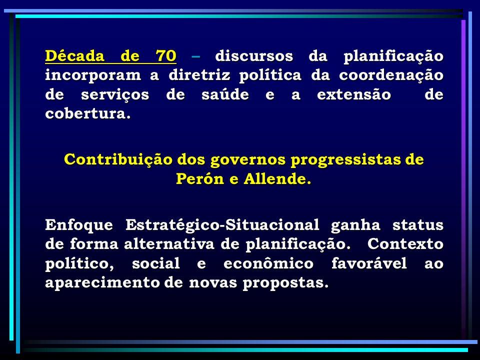 Contribuição dos governos progressistas de Perón e Allende.