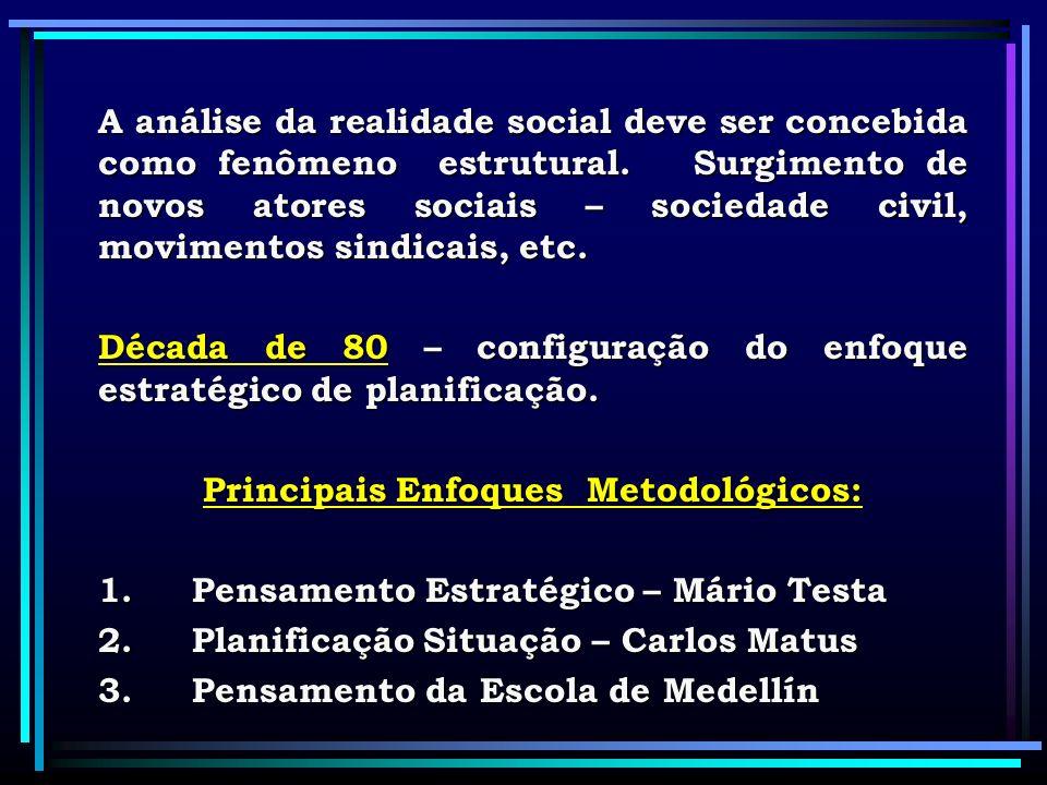 Principais Enfoques Metodológicos: