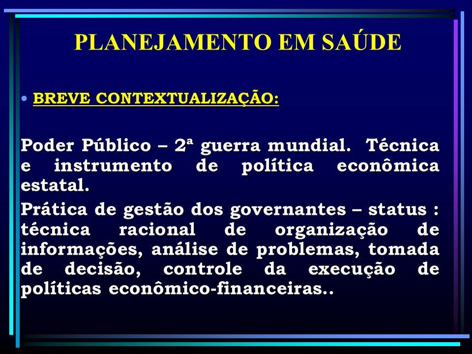 PLANEJAMENTO EM SAÚDE BREVE CONTEXTUALIZAÇÃO: Poder Público – 2ª guerra mundial. Técnica e instrumento de política econômica estatal.