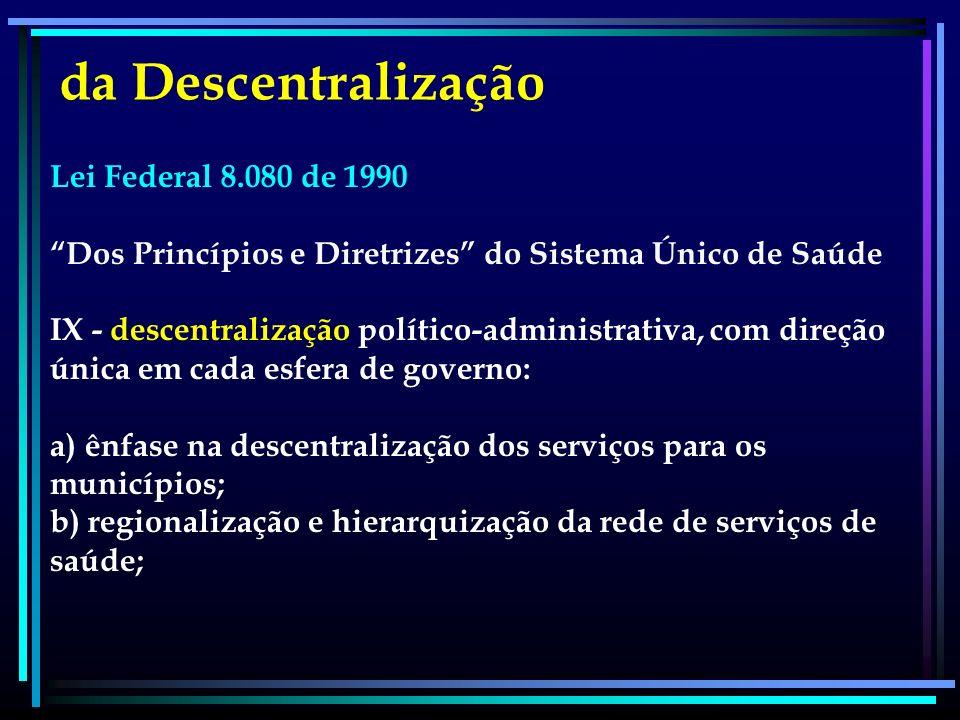 da Descentralização Lei Federal 8.080 de 1990
