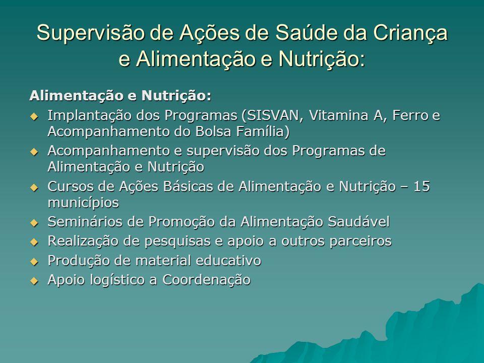 Supervisão de Ações de Saúde da Criança e Alimentação e Nutrição: