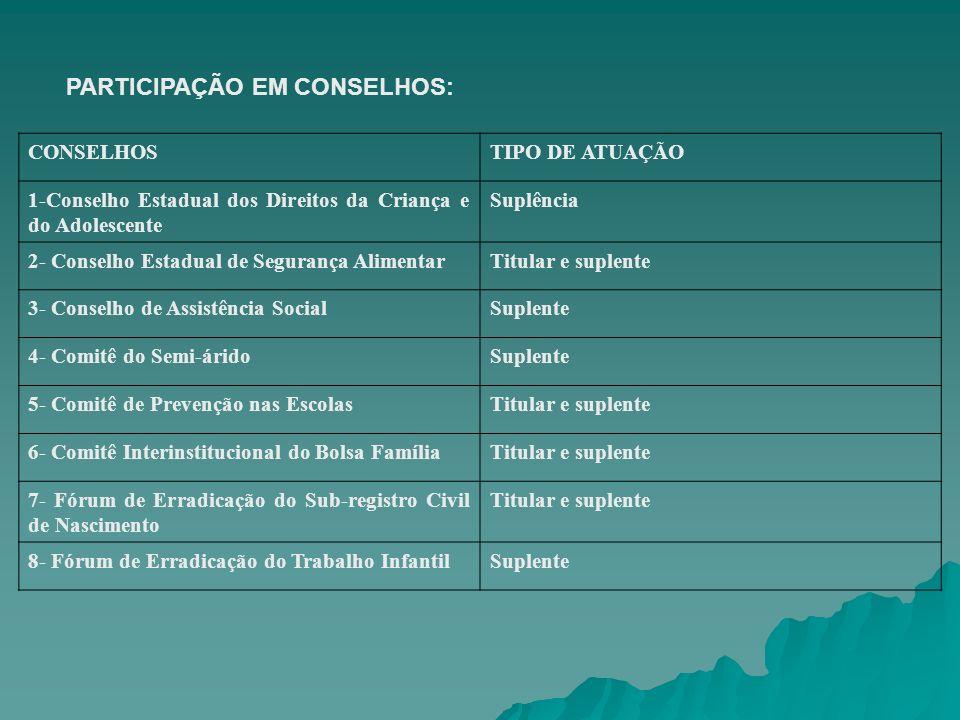 PARTICIPAÇÃO EM CONSELHOS: