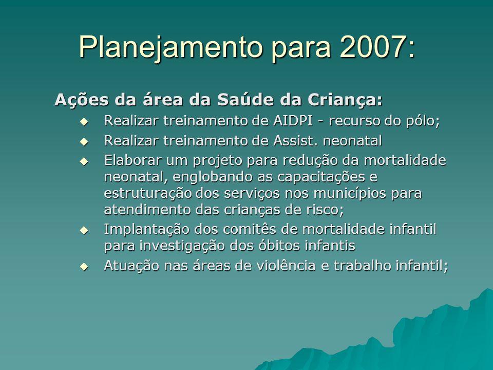 Planejamento para 2007: Ações da área da Saúde da Criança: