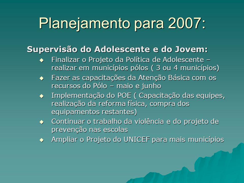 Planejamento para 2007: Supervisão do Adolescente e do Jovem: