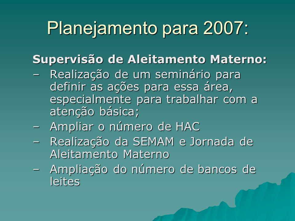 Planejamento para 2007: Supervisão de Aleitamento Materno: