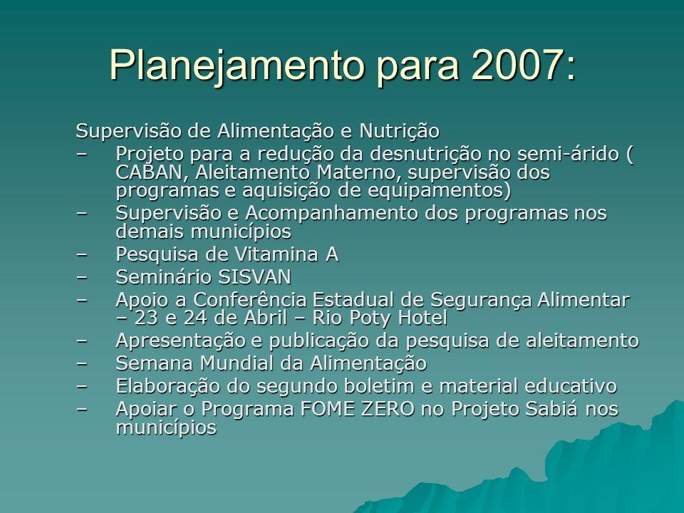 Planejamento para 2007: Supervisão de Alimentação e Nutrição