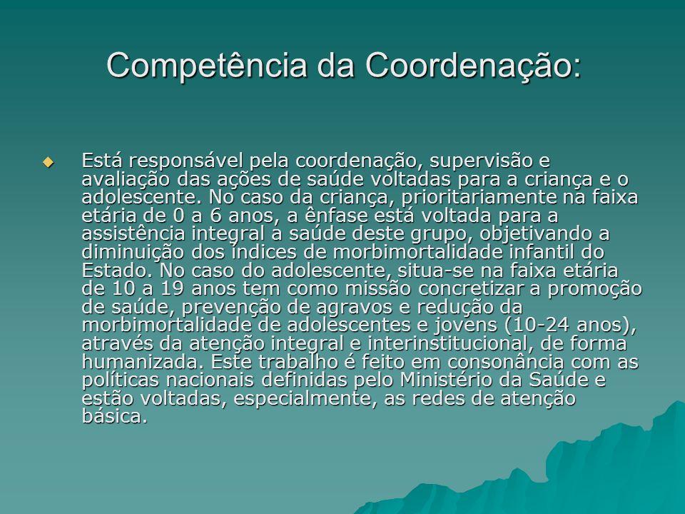 Competência da Coordenação: