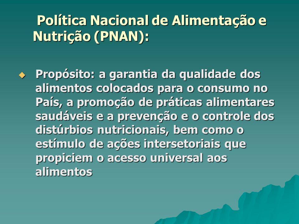 Política Nacional de Alimentação e Nutrição (PNAN):