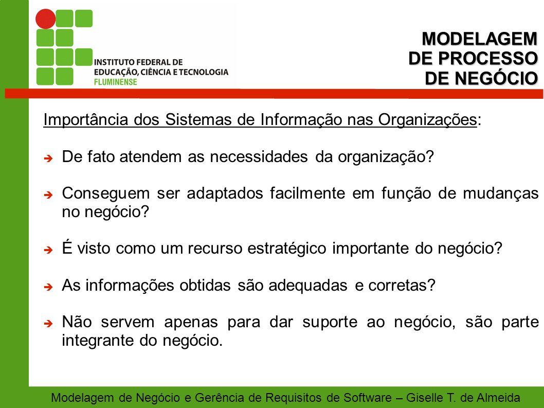 MODELAGEM DE PROCESSO DE NEGÓCIO