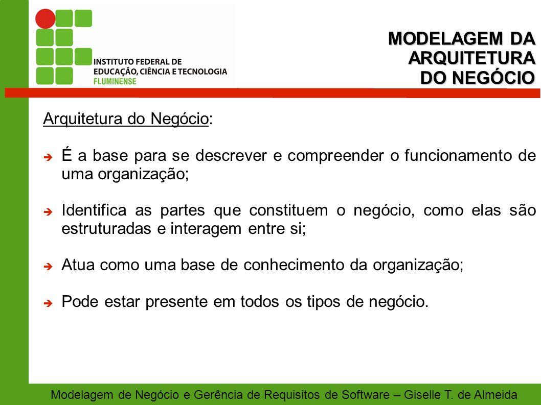 MODELAGEM DA ARQUITETURA DO NEGÓCIO Arquitetura do Negócio: