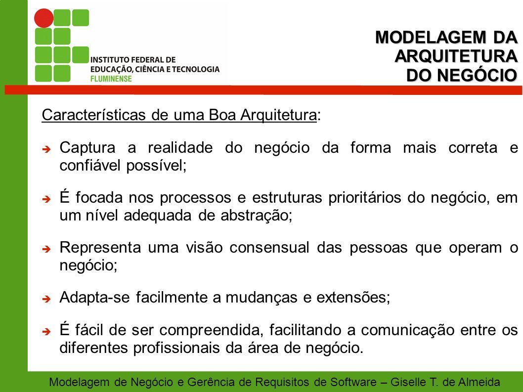 MODELAGEM DA ARQUITETURA DO NEGÓCIO