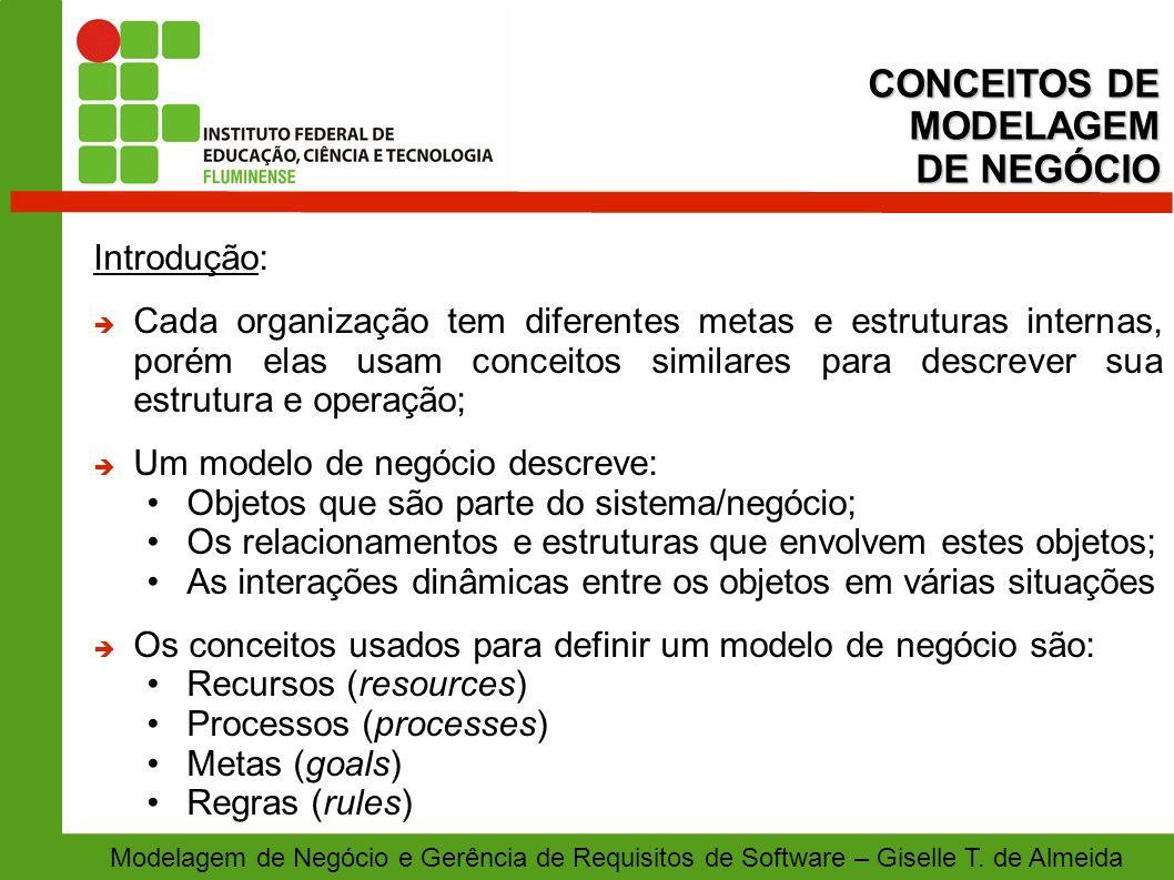 CONCEITOS DE MODELAGEM DE NEGÓCIO Introdução: