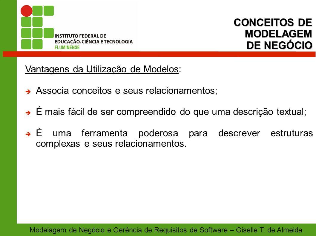 CONCEITOS DE MODELAGEM DE NEGÓCIO Vantagens da Utilização de Modelos: