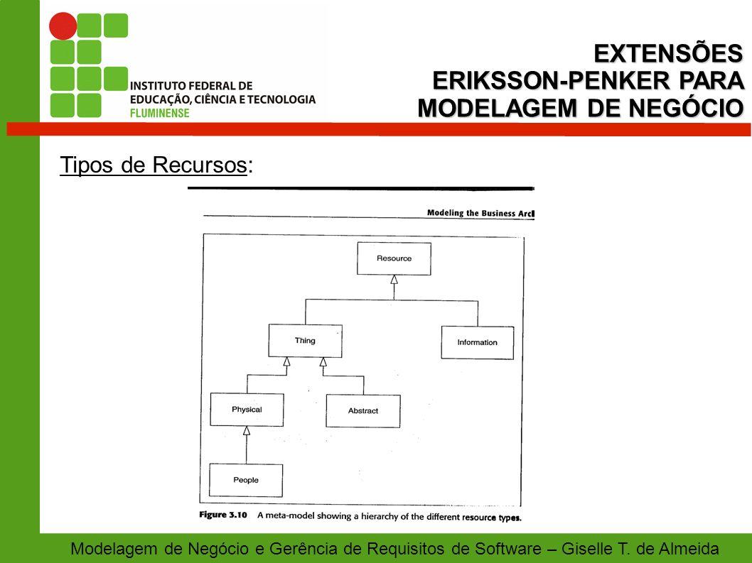 EXTENSÕES ERIKSSON-PENKER PARA MODELAGEM DE NEGÓCIO Tipos de Recursos: