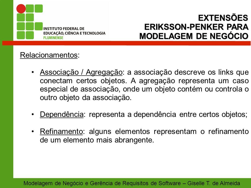EXTENSÕES ERIKSSON-PENKER PARA MODELAGEM DE NEGÓCIO Relacionamentos: