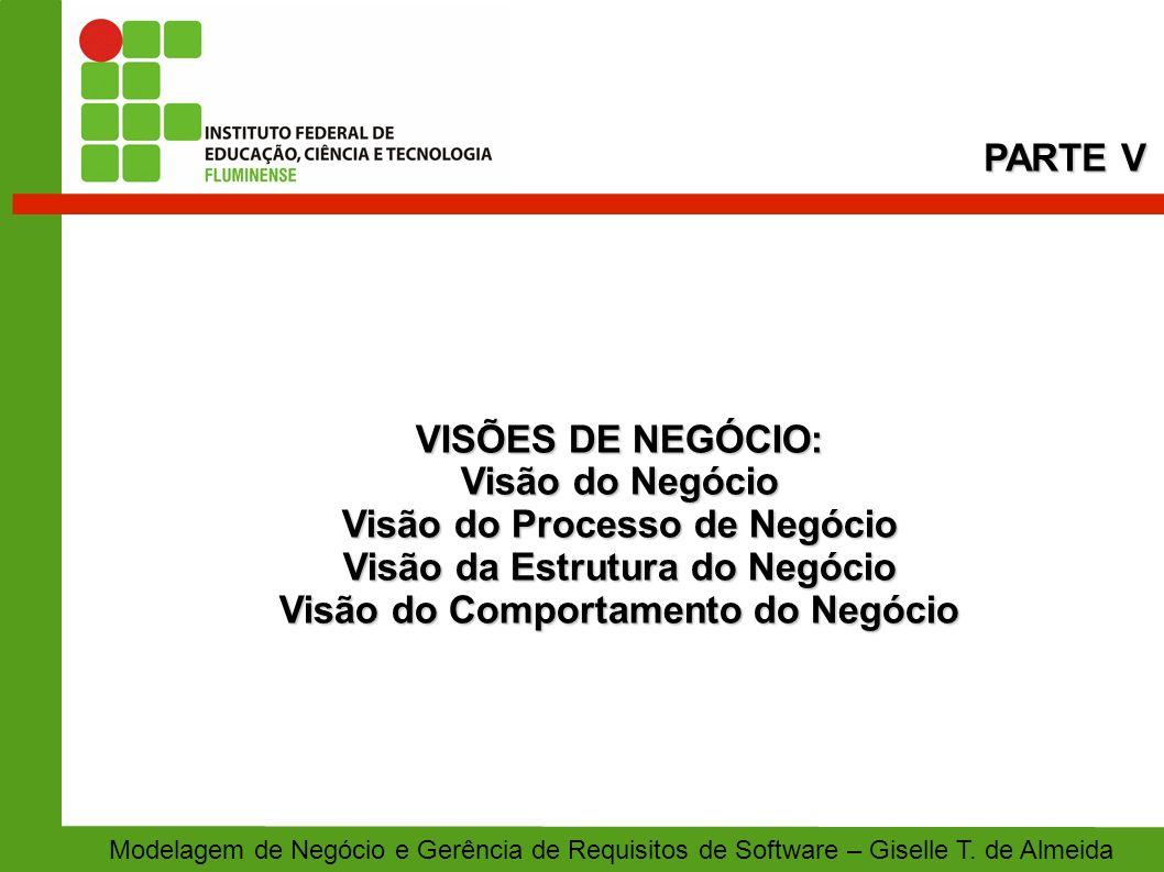 Visão do Processo de Negócio Visão da Estrutura do Negócio