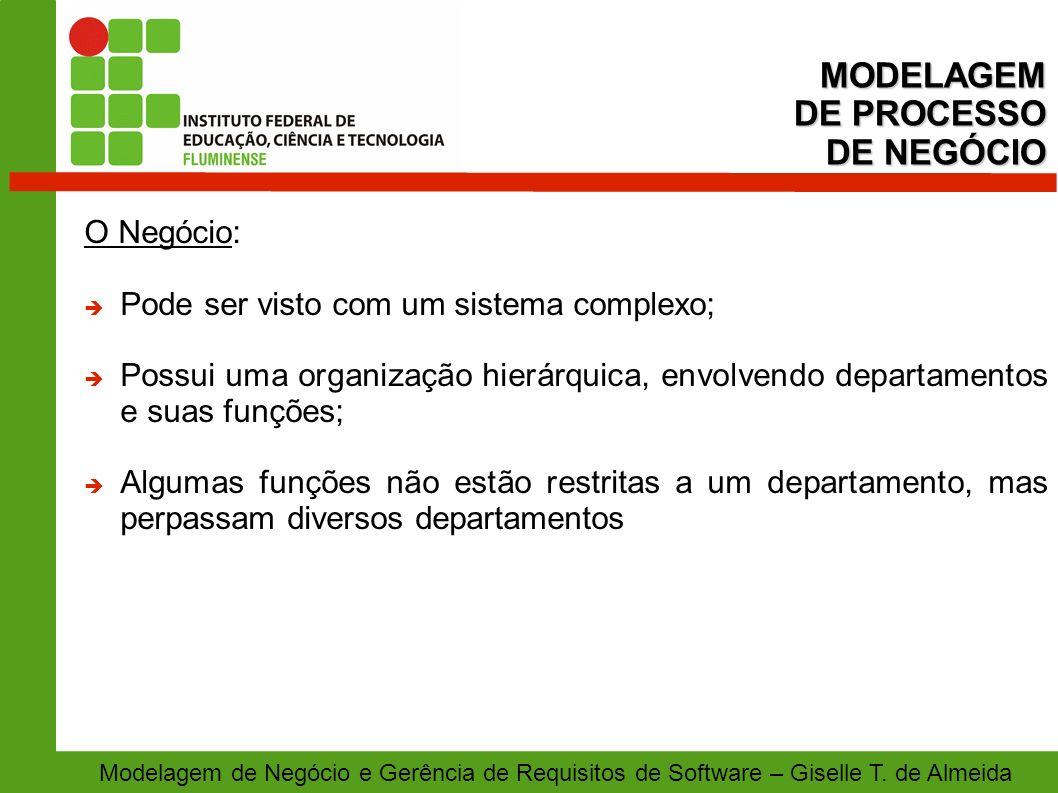 MODELAGEM DE PROCESSO DE NEGÓCIO O Negócio:
